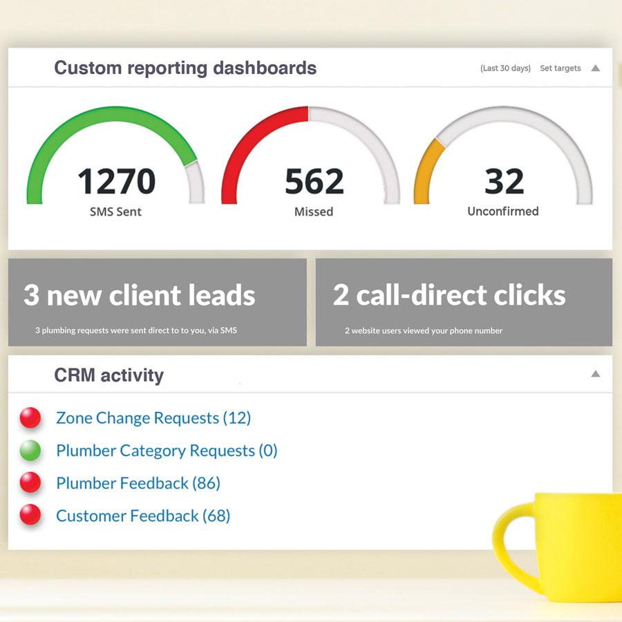 Custom Reporting dashboards